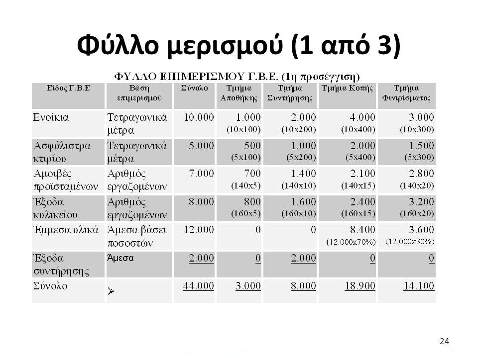24 Φύλλο μερισμού (1 από 3) Διοικητική Λογιστική - Σάνδρα Κοέν 24