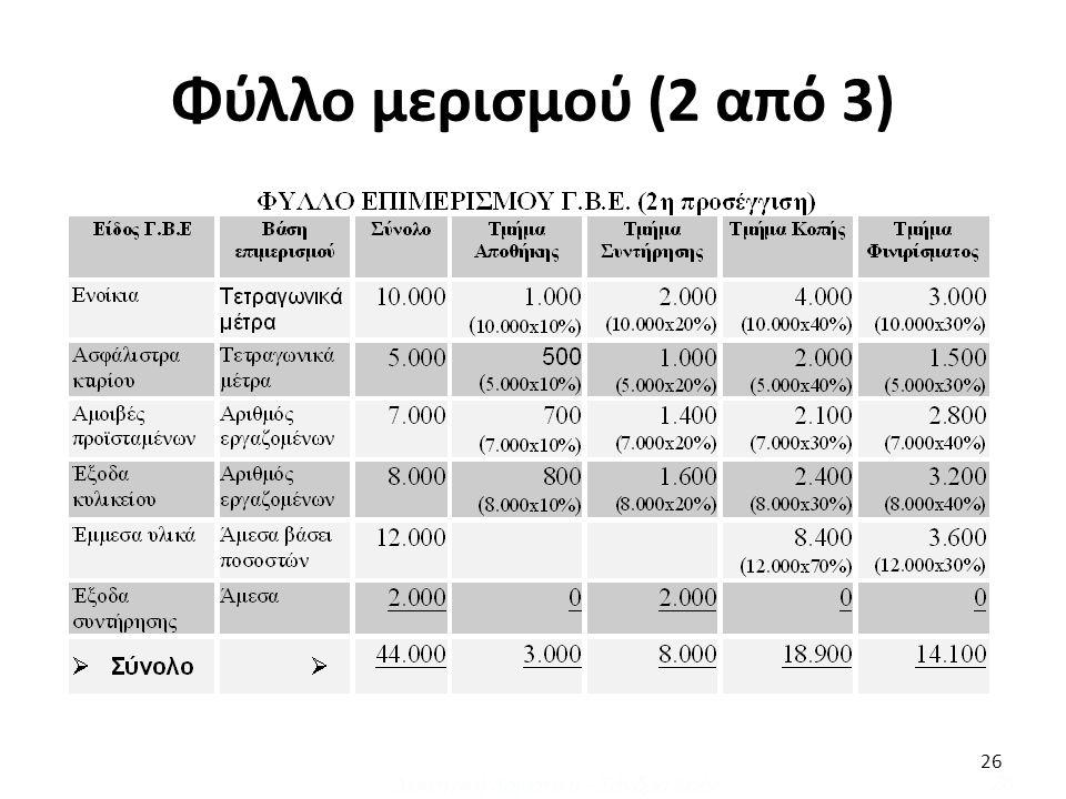 26 Φύλλο μερισμού (2 από 3) Διοικητική Λογιστική - Σάνδρα Κοέν 26