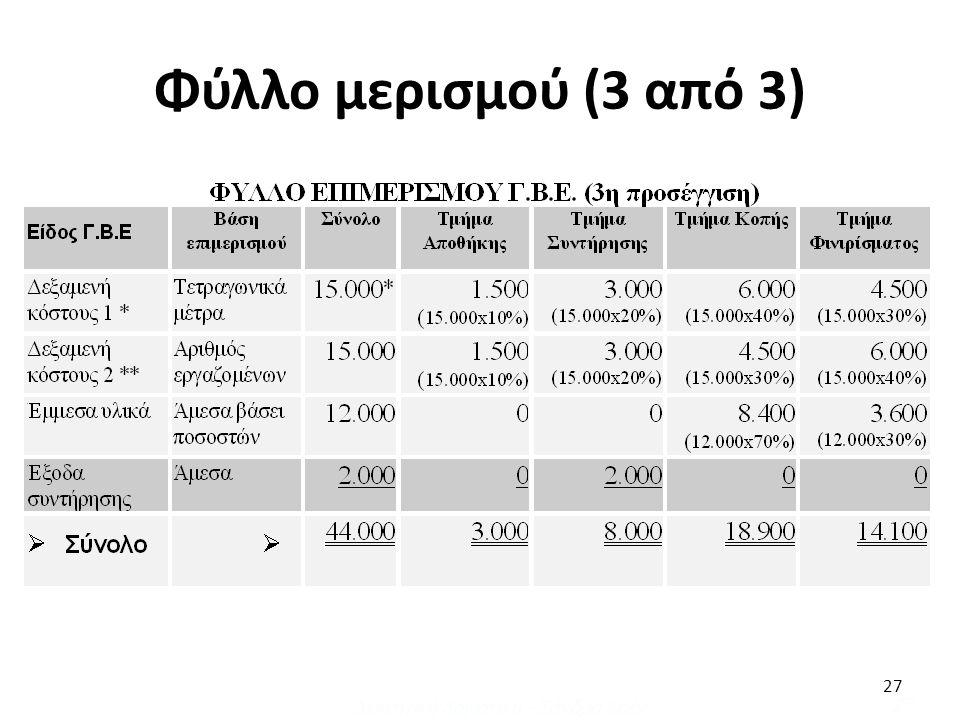 27 Φύλλο μερισμού (3 από 3) Διοικητική Λογιστική - Σάνδρα Κοέν 27