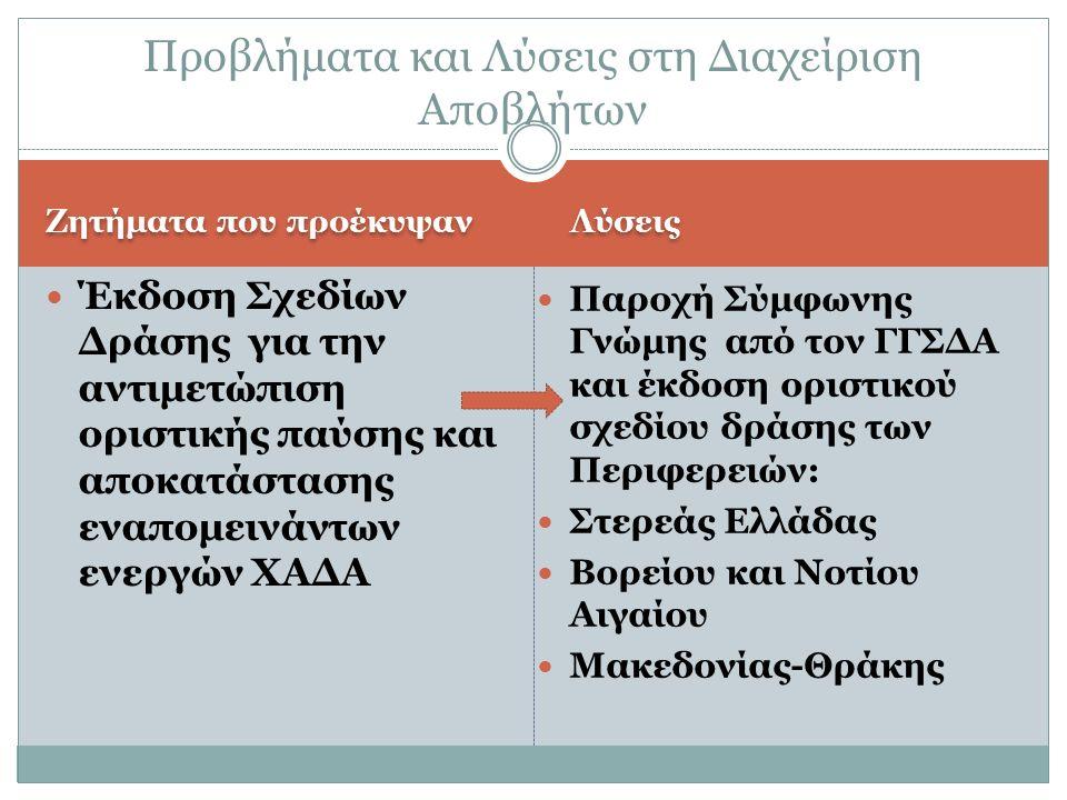 Ζητήματα που προέκυψαν Λύσεις Έκδοση Σχεδίων Δράσης για την αντιμετώπιση οριστικής παύσης και αποκατάστασης εναπομεινάντων ενεργών ΧΑΔΑ Παροχή Σύμφωνης Γνώμης από τον ΓΓΣΔΑ και έκδοση οριστικού σχεδίου δράσης των Περιφερειών: Στερεάς Ελλάδας Βορείου και Νοτίου Αιγαίου Μακεδονίας-Θράκης Προβλήματα και Λύσεις στη Διαχείριση Αποβλήτων