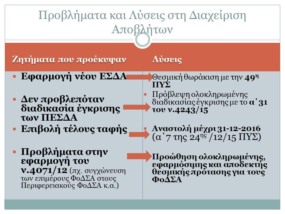 Ζητήματα που προέκυψαν Λύσεις Εφαρμογή νέου ΕΣΔΑ Δεν προβλεπόταν διαδικασία έγκρισης των ΠΕΣΔΑ Επιβολή τέλους ταφής Προβλήματα στην εφαρμογή του ν.4071/12 (πχ.