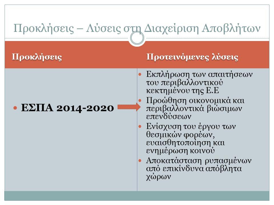 Προκλήσεις Προτεινόμενες λύσεις ΕΣΠΑ 2014-2020 Εκπλήρωση των απαιτήσεων του περιβαλλοντικού κεκτημένου της Ε.Ε Προώθηση οικονομικά και περιβαλλοντικά βιώσιμων επενδύσεων Ενίσχυση του έργου των θεσμικών φορέων, ευαισθητοποίηση και ενημέρωση κοινού Αποκατάσταση ρυπασμένων από επικίνδυνα απόβλητα χώρων Προκλήσεις – Λύσεις στη Διαχείριση Αποβλήτων