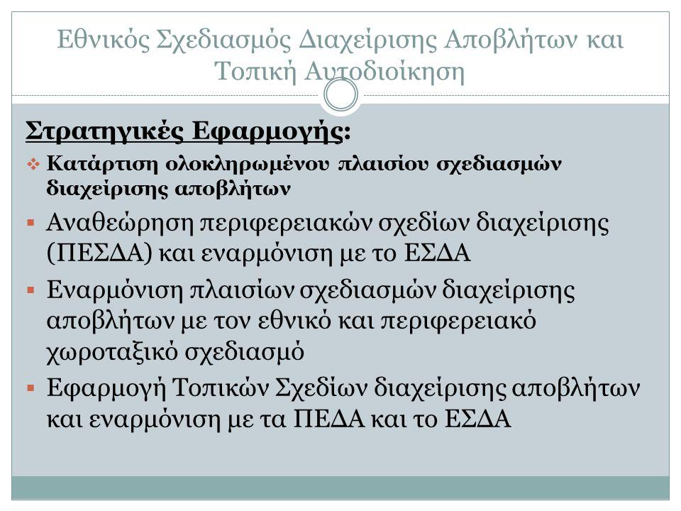 Εθνικός Σχεδιασμός Διαχείρισης Αποβλήτων και Τοπική Αυτοδιοίκηση Στρατηγικές Εφαρμογής:  Κατάρτιση ολοκληρωμένου πλαισίου σχεδιασμών διαχείρισης αποβλήτων  Αναθεώρηση περιφερειακών σχεδίων διαχείρισης (ΠΕΣΔΑ) και εναρμόνιση με το ΕΣΔΑ  Εναρμόνιση πλαισίων σχεδιασμών διαχείρισης αποβλήτων με τον εθνικό και περιφερειακό χωροταξικό σχεδιασμό  Εφαρμογή Τοπικών Σχεδίων διαχείρισης αποβλήτων και εναρμόνιση με τα ΠΕΔΑ και το ΕΣΔΑ