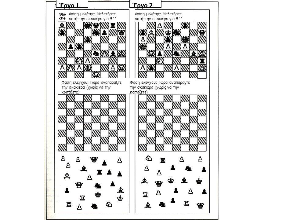 Έργο 1 Φάση μελέτης: Μελετήστε αυτή την σκακιέρα για 5΄΄ Έργο 2 Φάση μελέτης: Μελετήστε αυτή την σκακιέρα για 5΄΄ Φάση ελέγχου: Τώρα αναπαράξτε την σκακιέρα (χωρίς να την κοιτάζετε)