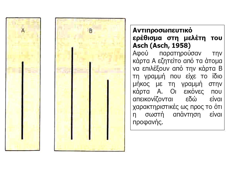 Αντιπροσωπευτικό ερέθισμα στη μελέτη του Asch (Asch, 1958) Aφού παρατηρούσαν την κάρτα Α εζητείτο από τα άτομα να επιλέξουν από την κάρτα Β τη γραμμή που είχε το ίδιο μήκος με τη γραμμή στην κάρτα Α.