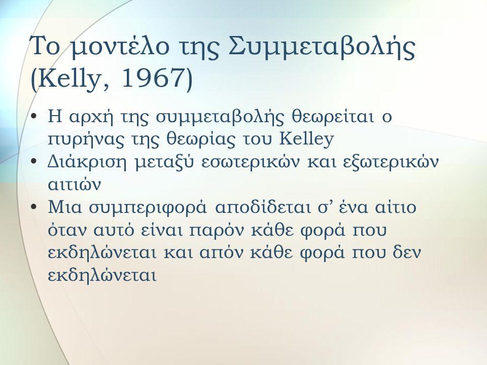Το μοντέλο της Συμμεταβολής (Kelly, 1967) Η αρχή της συμμεταβολής θεωρείται ο πυρήνας της θεωρίας του Kelley Διάκριση μεταξύ εσωτερικών και εξωτερικών