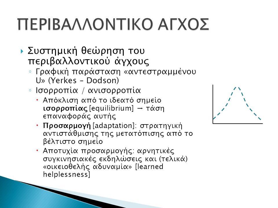  Συστημική θεώρηση του περιβαλλοντικού άγχους ◦ Γραφική παράσταση «αντεστραμμένου U» (Yerkes – Dodson) ◦ Ισορροπία / ανισορροπία  Απόκλιση από το ιδεατό σημείο ισορροπίας [equilibrium] → τάση επαναφοράς αυτής  Προσαρμογή [adaptation]: στρατηγική αντιστάθμισης της μετατόπισης από το βέλτιστο σημείο  Αποτυχία προσαρμογής: αρνητικές συγκινησιακές εκδηλώσεις και (τελικά) «οικειοθελής αδυναμία» [learned helplessness]