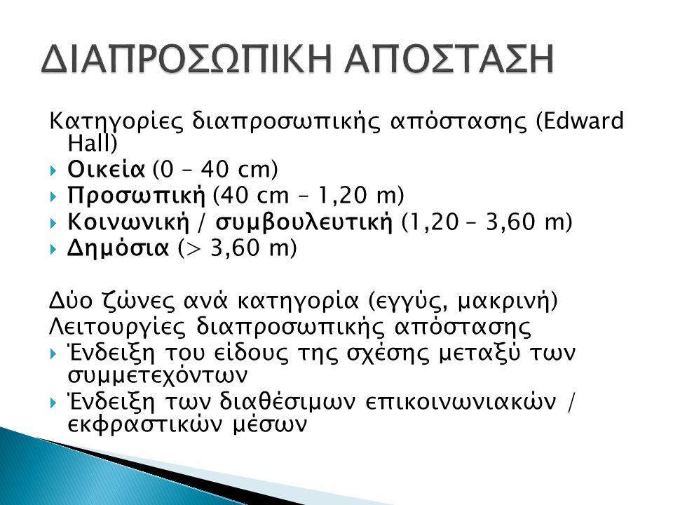 Κατηγορίες διαπροσωπικής απόστασης (Edward Hall)  Οικεία (0 – 40 cm)  Προσωπική (40 cm – 1,20 m)  Κοινωνική / συμβουλευτική (1,20 – 3,60 m)  Δημόσια (> 3,60 m) Δύο ζώνες ανά κατηγορία (εγγύς, μακρινή) Λειτουργίες διαπροσωπικής απόστασης  Ένδειξη του είδους της σχέσης μεταξύ των συμμετεχόντων  Ένδειξη των διαθέσιμων επικοινωνιακών / εκφραστικών μέσων