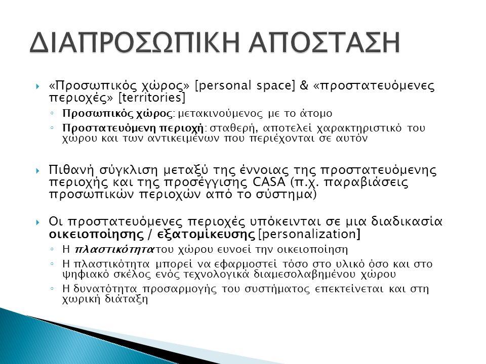  «Προσωπικός χώρος» [personal space] & «προστατευόμενες περιοχές» [territories] ◦ Προσωπικός χώρος: μετακινούμενος με το άτομο ◦ Προστατευόμενη περιοχή: σταθερή, αποτελεί χαρακτηριστικό του χώρου και των αντικειμένων που περιέχονται σε αυτόν  Πιθανή σύγκλιση μεταξύ της έννοιας της προστατευόμενης περιοχής και της προσέγγισης CASA (π.χ.