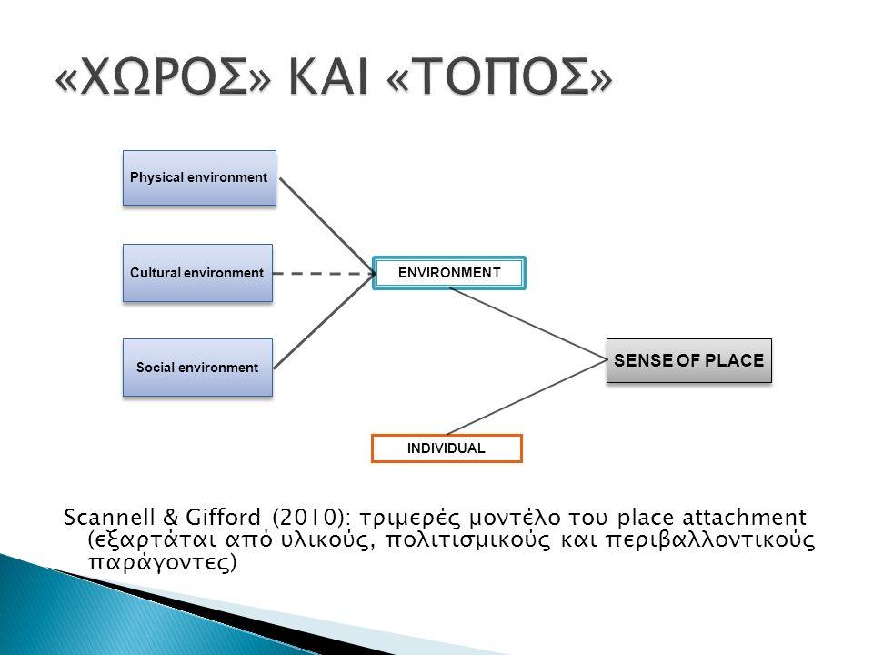Scannell & Gifford (2010): τριμερές μοντέλο του place attachment (εξαρτάται από υλικούς, πολιτισμικούς και περιβαλλοντικούς παράγοντες) Physical environment Cultural environment Social environment ENVIRONMENT INDIVIDUAL SENSE OF PLACE