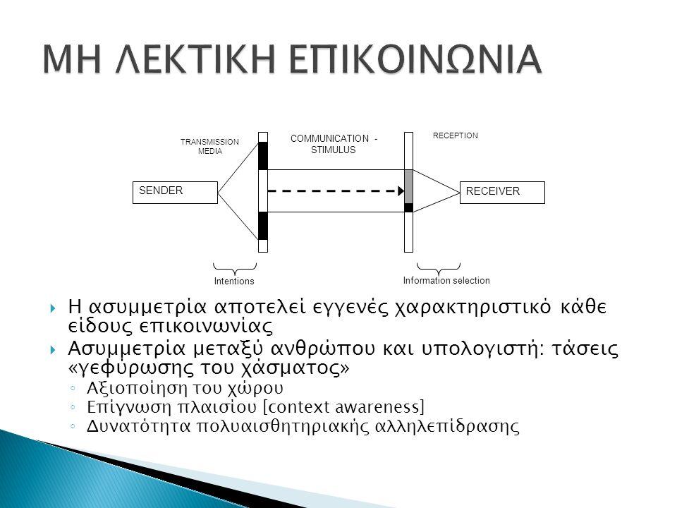  Η ασυμμετρία αποτελεί εγγενές χαρακτηριστικό κάθε είδους επικοινωνίας  Ασυμμετρία μεταξύ ανθρώπου και υπολογιστή: τάσεις «γεφύρωσης του χάσματος» ◦ Αξιοποίηση του χώρου ◦ Επίγνωση πλαισίου [context awareness] ◦ Δυνατότητα πολυαισθητηριακής αλληλεπίδρασης SENDER RECEIVER Intentions Information selection TRANSMISSION MEDIA RECEPTION COMMUNICATION - STIMULUS