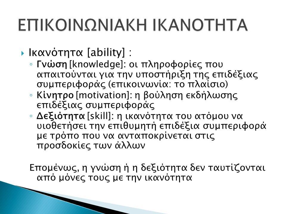  Ικανότητα [ability] : ◦ Γνώση [knowledge]: οι πληροφορίες που απαιτούνται για την υποστήριξη της επιδέξιας συμπεριφοράς (επικοινωνία: το πλαίσιο) ◦ Κίνητρο [motivation]: η βούληση εκδήλωσης επιδέξιας συμπεριφοράς ◦ Δεξιότητα [skill]: η ικανότητα του ατόμου να υιοθετήσει την επιθυμητή επιδέξια συμπεριφορά με τρόπο που να ανταποκρίνεται στις προσδοκίες των άλλων Επομένως, η γνώση ή η δεξιότητα δεν ταυτίζονται από μόνες τους με την ικανότητα