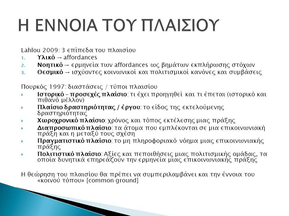 Lahlou 2009: 3 επίπεδα του πλαισίου 1. Υλικό → affordances 2. Νοητικό → ερμηνεία των affordances ως βημάτων εκπλήρωσης στόχων 3. Θεσμικό → ισχύοντες κ