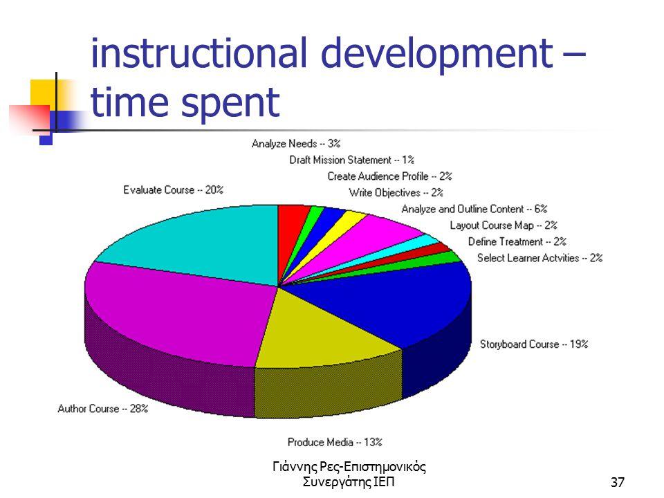 Γιάννης Ρες-Επιστημονικός Συνεργάτης ΙΕΠ37 instructional development – time spent