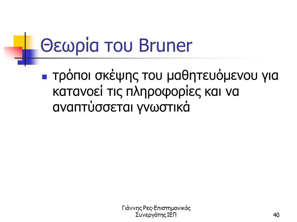 Γιάννης Ρες-Επιστημονικός Συνεργάτης ΙΕΠ40 Θεωρία του Bruner τρόποι σκέψης του μαθητευόμενου για κατανοεί τις πληροφορίες και να αναπτύσσεται γνωστικά