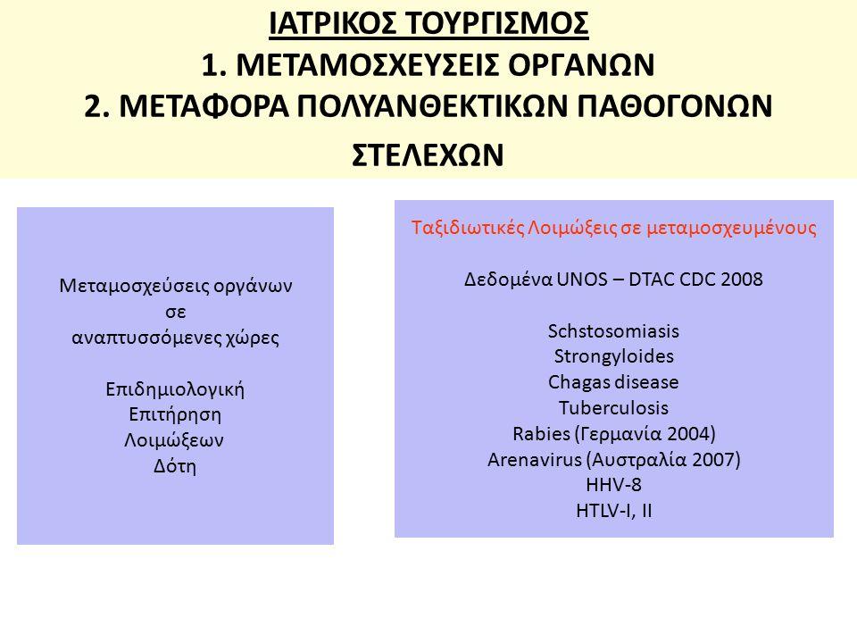ΙΑΤΡΙΚΟΣ ΤΟΥΡΓΙΣΜΟΣ 1. ΜΕΤΑΜΟΣΧΕΥΣΕΙΣ ΟΡΓΑΝΩΝ 2.
