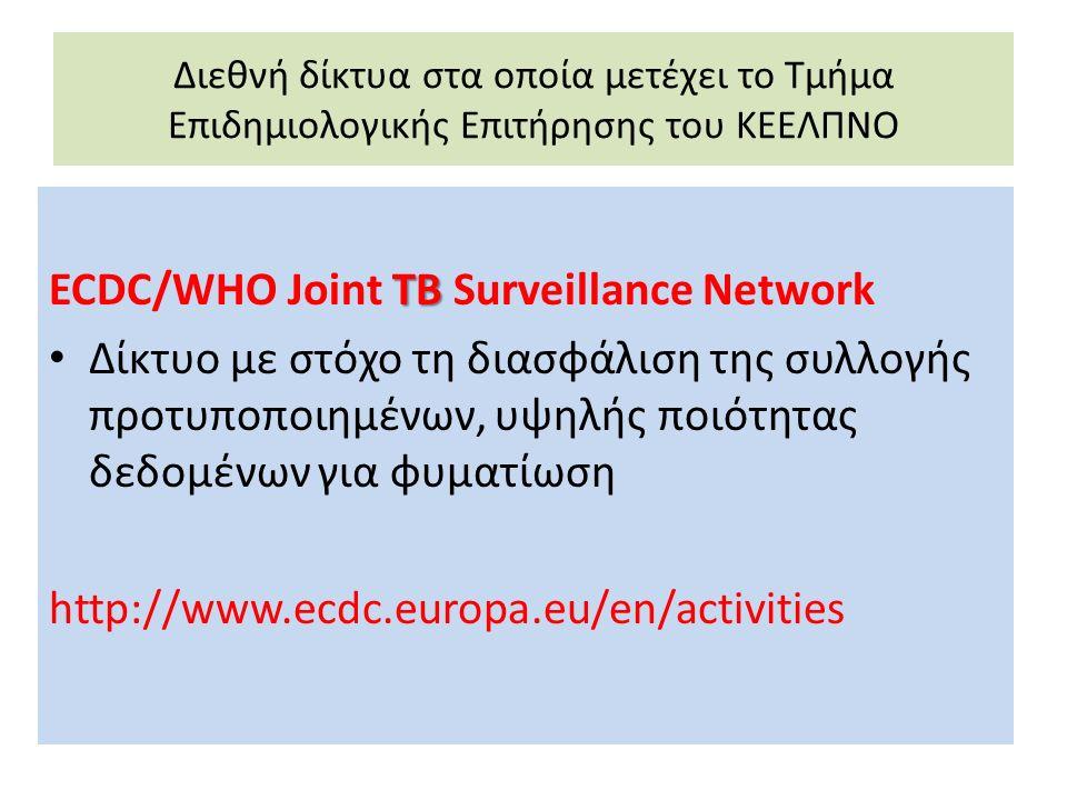 Διεθνή δίκτυα στα οποία μετέχει το Τμήμα Επιδημιολογικής Επιτήρησης του ΚΕΕΛΠΝΟ TB ECDC/WHO Joint TB Surveillance Network Δίκτυο με στόχο τη διασφάλιση της συλλογής προτυποποιημένων, υψηλής ποιότητας δεδομένων για φυματίωση http://www.ecdc.europa.eu/en/activities