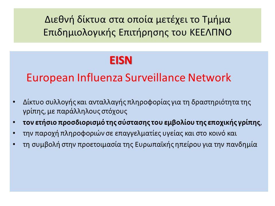 Διεθνή δίκτυα στα οποία μετέχει το Τμήμα Επιδημιολογικής Επιτήρησης του ΚΕΕΛΠΝΟ EISN European Influenza Surveillance Network Δίκτυο συλλογής και ανταλλαγής πληροφορίας για τη δραστηριότητα της γρίπης, με παράλληλους στόχους τον ετήσιο προσδιορισμό της σύστασης του εμβολίου της εποχικής γρίπης, την παροχή πληροφοριών σε επαγγελματίες υγείας και στο κοινό και τη συμβολή στην προετοιμασία της Ευρωπαϊκής ηπείρου για την πανδημία