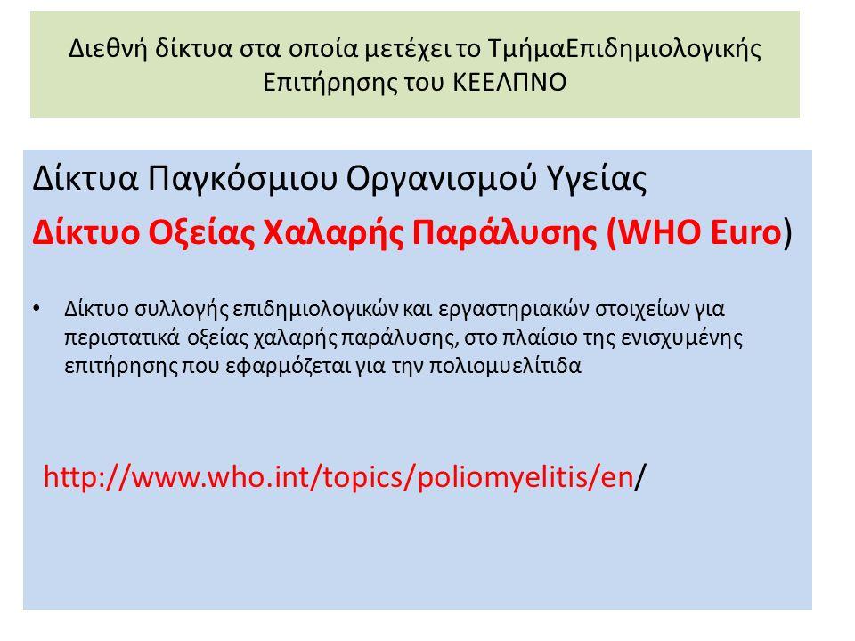 Διεθνή δίκτυα στα οποία μετέχει το ΤμήμαEπιδημιολογικής Επιτήρησης του ΚΕΕΛΠΝΟ Δίκτυα Παγκόσμιου Οργανισμού Υγείας Δίκτυο Οξείας Χαλαρής Παράλυσης (WHO Euro) Δίκτυο συλλογής επιδημιολογικών και εργαστηριακών στοιχείων για περιστατικά οξείας χαλαρής παράλυσης, στο πλαίσιο της ενισχυμένης επιτήρησης που εφαρμόζεται για την πολιομυελίτιδα http://www.who.int/topics/poliomyelitis/en/