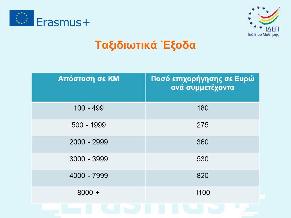 Ταξιδιωτικά Έξοδα Απόσταση σε KMΠοσό επιχορήγησης σε Ευρώ ανά συμμετέχοντα 100 - 499180 500 - 1999275 2000 - 2999360 3000 - 3999530 4000 - 7999820 8000 +1100