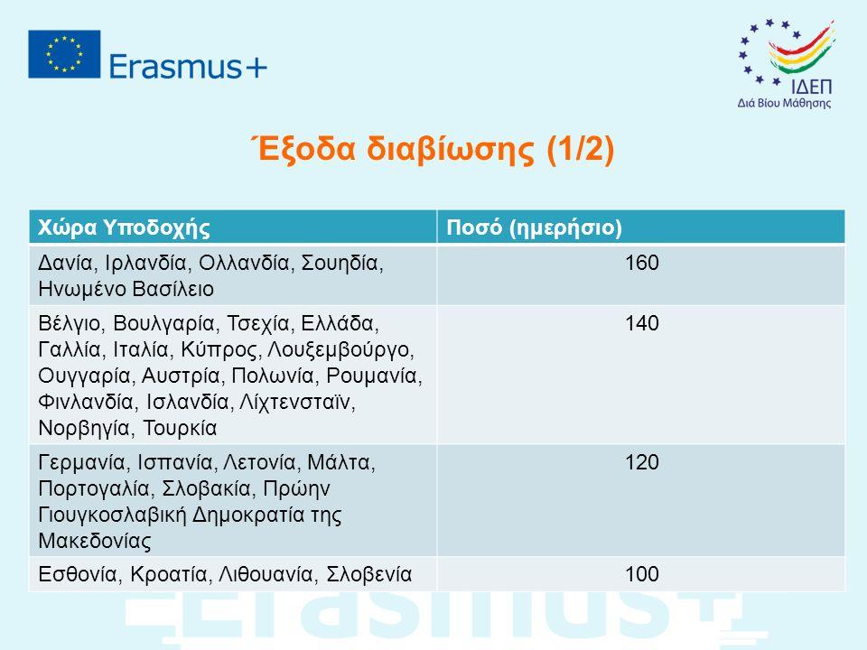 Έξοδα διαβίωσης (1/2) Χώρα ΥποδοχήςΠοσό (ημερήσιο) Δανία, Ιρλανδία, Oλλανδία, Σουηδία, Ηνωμένο Βασίλειο 160 Βέλγιο, Βουλγαρία, Τσεχία, Ελλάδα, Γαλλία, Ιταλία, Κύπρος, Λουξεμβούργο, Ουγγαρία, Αυστρία, Πολωνία, Ρουμανία, Φινλανδία, Ισλανδία, Λίχτενσταϊν, Νορβηγία, Τουρκία 140 Γερμανία, Ισπανία, Λετονία, Μάλτα, Πορτογαλία, Σλοβακία, Πρώην Γιουγκοσλαβική Δημοκρατία της Μακεδονίας 120 Εσθονία, Κροατία, Λιθουανία, Σλοβενία100
