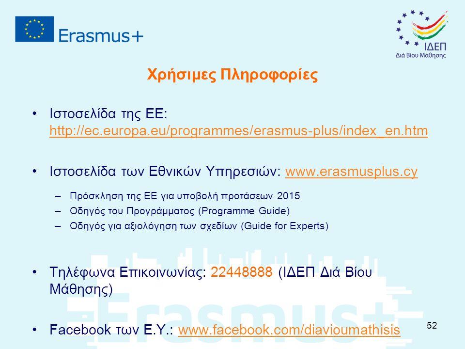 Χρήσιμες Πληροφορίες Ιστοσελίδα της ΕΕ: http://ec.europa.eu/programmes/erasmus-plus/index_en.htm http://ec.europa.eu/programmes/erasmus-plus/index_en.htm Ιστοσελίδα των Εθνικών Υπηρεσιών: www.erasmusplus.cywww.erasmusplus.cy –Πρόσκληση της ΕΕ για υποβολή προτάσεων 2015 –Οδηγός του Προγράμματος (Programme Guide) –Οδηγός για αξιολόγηση των σχεδίων (Guide for Experts) Τηλέφωνα Επικοινωνίας: 22448888 (ΙΔΕΠ Διά Βίου Μάθησης) Facebook των Ε.Υ.: www.facebook.com/diavioumathisiswww.facebook.com/diavioumathisis 52