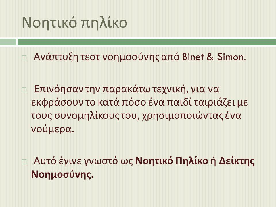 Νοητικό πηλίκο  Ανάπτυξη τεστ νοημοσύνης από Binet & Simon.