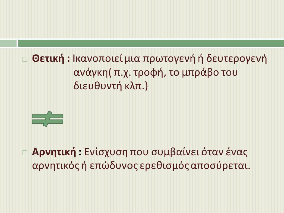  Θετική : Ικανοποιεί μια πρωτογενή ή δευτερογενή ανάγκη ( π.