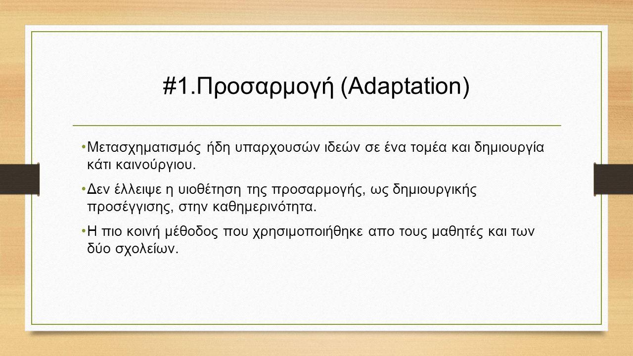 #1.Προσαρμογή (Adaptation) Μετασχηματισμός ήδη υπαρχουσών ιδεών σε ένα τομέα και δημιουργία κάτι καινούργιου.