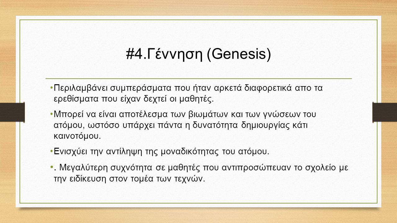 #4.Γέννηση (Genesis) Περιλαμβάνει συμπεράσματα που ήταν αρκετά διαφορετικά απο τα ερεθίσματα που είχαν δεχτεί οι μαθητές.