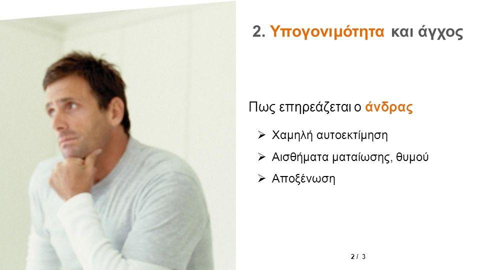 Πως επηρεάζεται ο άνδρας 2. Υπογονιμότητα και άγχος  Χαμηλή αυτοεκτίμηση  Αισθήματα ματαίωσης, θυμού  Αποξένωση 2 / 3