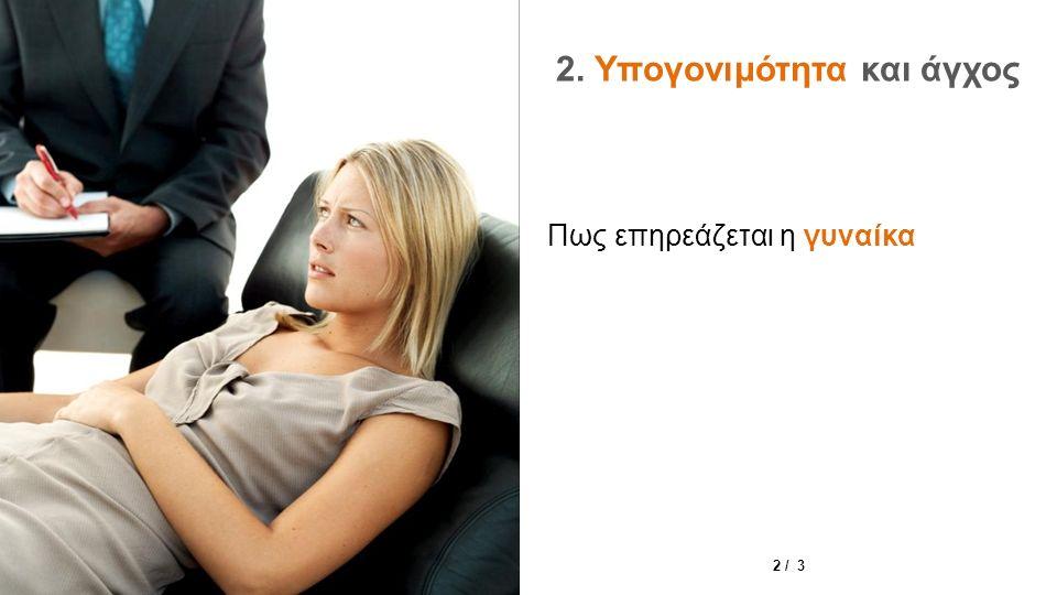 Πως επηρεάζεται η γυναίκα 2. Υπογονιμότητα και άγχος 2 / 3