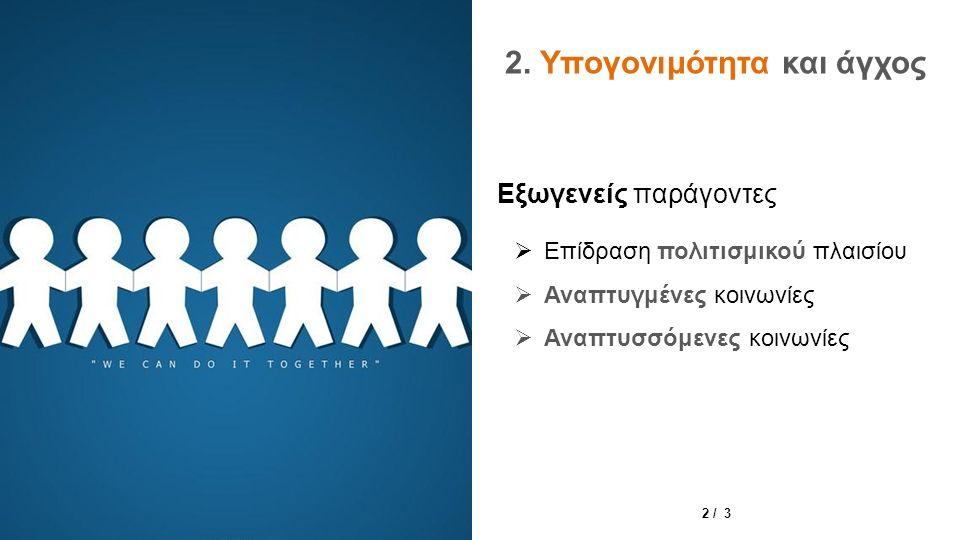 Εξωγενείς παράγοντες 2. Υπογονιμότητα και άγχος  Επίδραση πολιτισμικού πλαισίου  Αναπτυγμένες κοινωνίες  Αναπτυσσόμενες κοινωνίες 2 / 3