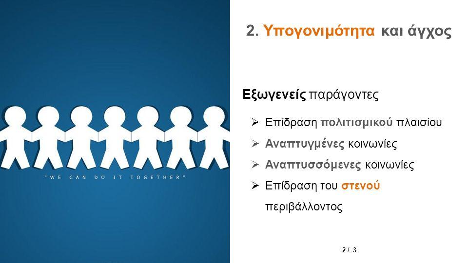 Εξωγενείς παράγοντες 2. Υπογονιμότητα και άγχος  Επίδραση πολιτισμικού πλαισίου  Αναπτυγμένες κοινωνίες  Αναπτυσσόμενες κοινωνίες  Επίδραση του στ