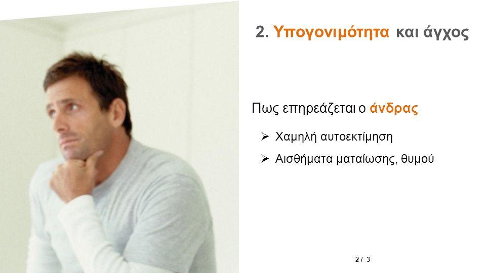 Εξωγενείς παράγοντες 2. Υπογονιμότητα και άγχος  Επίδραση πολιτισμικού πλαισίου 2 / 3