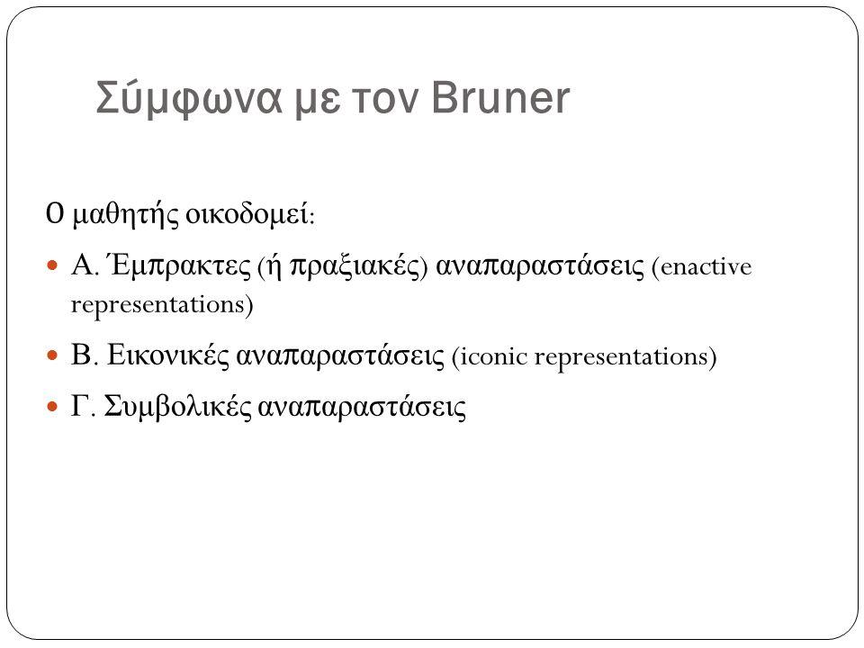 Σύμφωνα με τον Bruner Ο μαθητής οικοδομεί : Α.