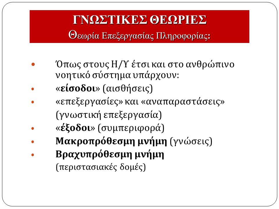 Όπως στους Η / Υ έτσι και στο ανθρώπινο νοητικό σύστημα υπάρχουν : Όπως στους Η / Υ έτσι και στο ανθρώπινο νοητικό σύστημα υπάρχουν : « είσοδοι » ( αισθήσεις ) « είσοδοι » ( αισθήσεις ) « επεξεργασίες » και « αναπαραστάσεις » « επεξεργασίες » και « αναπαραστάσεις » ( γνωστική επεξεργασία ) « έξοδοι » ( συμπεριφορά ) « έξοδοι » ( συμπεριφορά ) Μακροπρόθεσμη μνήμη ( γνώσεις ) Μακροπρόθεσμη μνήμη ( γνώσεις ) Βραχυπρόθεσμη μνήμη Βραχυπρόθεσμη μνήμη ( περιστασιακές δομές ) ΓΝΩΣΤΙΚΕΣ ΘΕΩΡΙΕΣ Θ εωρία Επεξεργασίας Πληροφορίας: