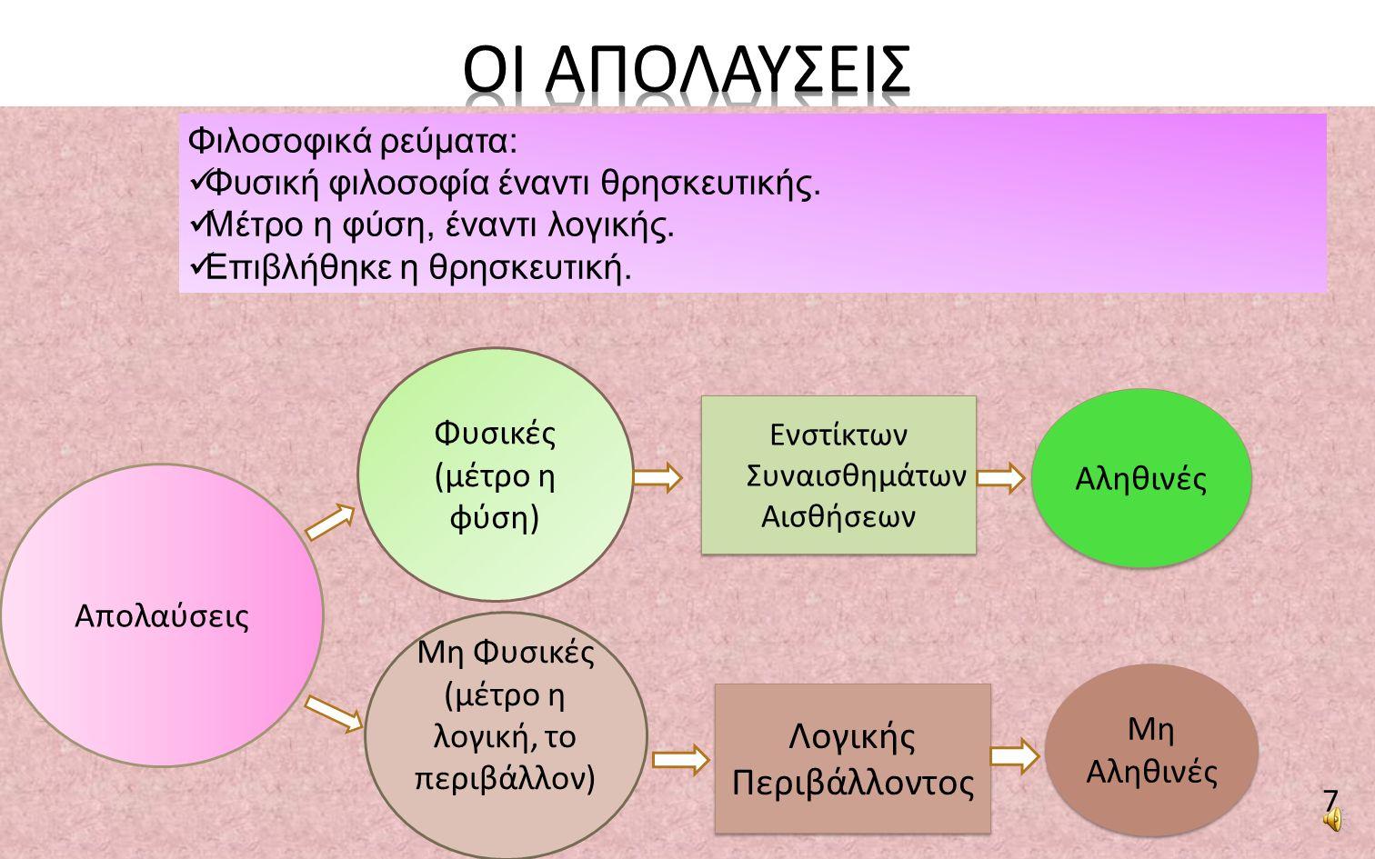 Απολαύσεις Φυσικές (μέτρο η φύση) Μη Φυσικές (μέτρο η λογική, το περιβάλλον) Ενστίκτων Συναισθημάτων Αισθήσεων Ενστίκτων Συναισθημάτων Αισθήσεων Λογικής Περιβάλλοντος Λογικής Περιβάλλοντος Αληθινές Μη Αληθινές 7 Φιλοσοφικά ρεύματα: Φυσική φιλοσοφία έναντι θρησκευτικής.