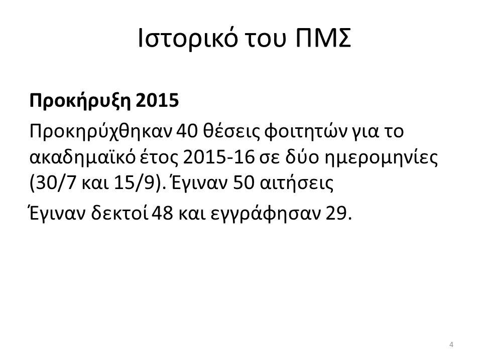 55 Αφού επιλέξτε full text στην πρώτη επιλογή, εμφανίζεται η παρακάτω σελίδα Αναζητείτε την επιλογή Download PDF