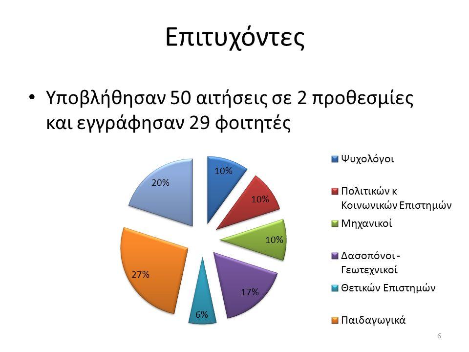 www.beteco.org 27
