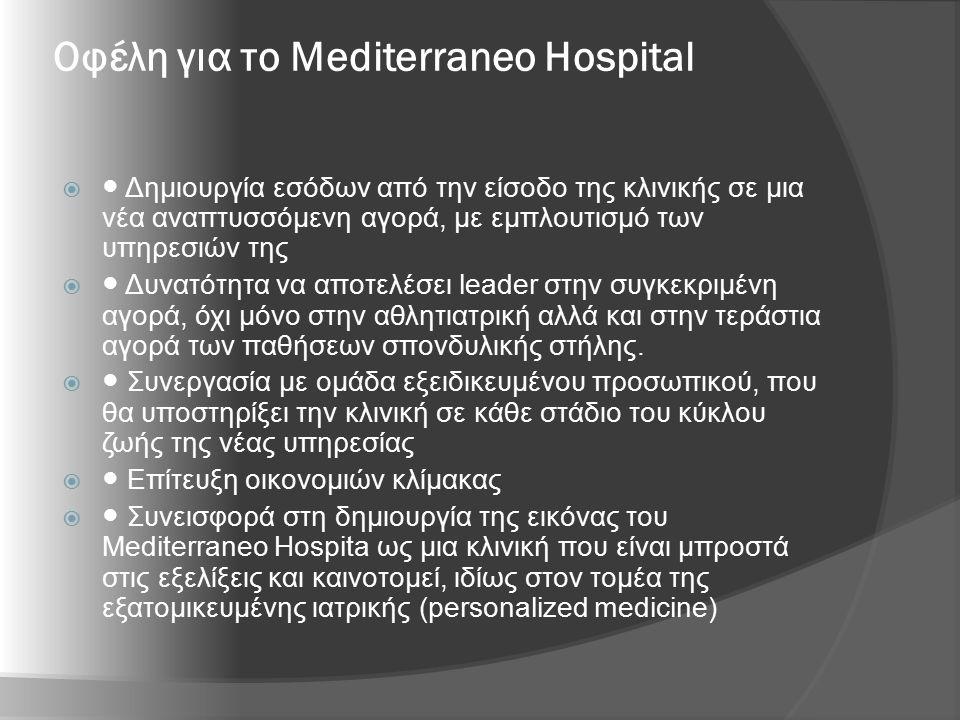 Οφέλη για τo Mediterraneo Hospital  ● Δημιουργία εσόδων από την είσοδο της κλινικής σε μια νέα αναπτυσσόμενη αγορά, με εμπλουτισμό των υπηρεσιών της