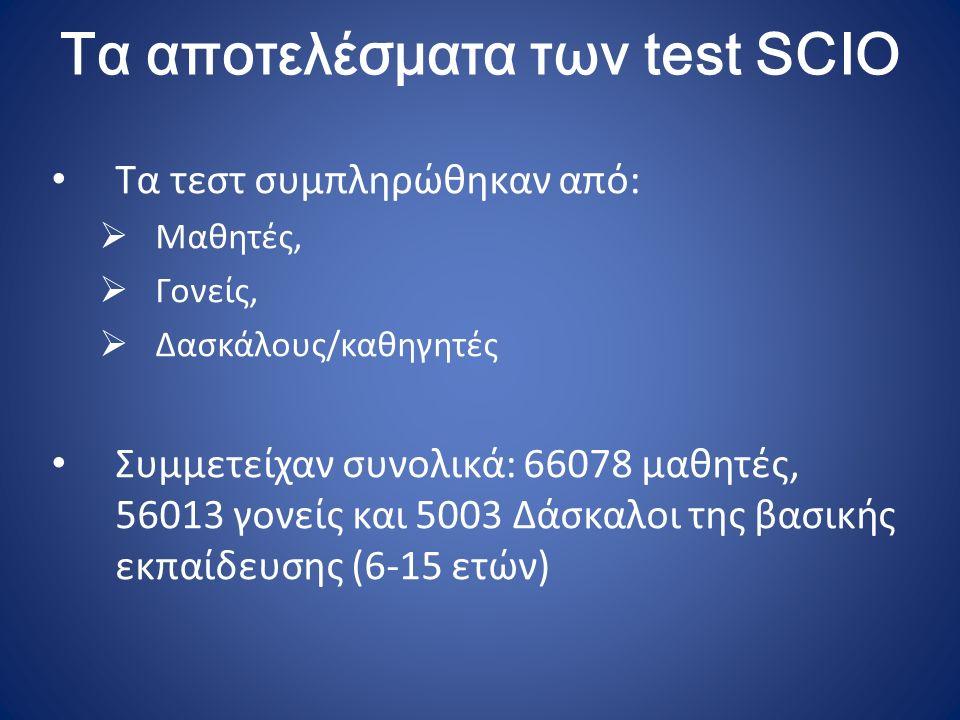 Τα αποτελέσματα των test SCIO Τα τεστ συμπληρώθηκαν από:  Μαθητές,  Γονείς,  Δασκάλους/καθηγητές Συμμετείχαν συνολικά: 66078 μαθητές, 56013 γονείς