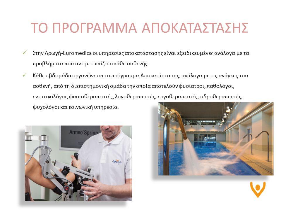 ΤΟ ΠΡΟΓΡΑΜΜΑ ΑΠΟΚΑΤΑΣΤΑΣΗΣ Στην Αρωγή-Euromedica οι υπηρεσίες αποκατάστασης είναι εξειδικευμένες ανάλογα με τα προβλήματα που αντιμετωπίζει ο κάθε ασθ