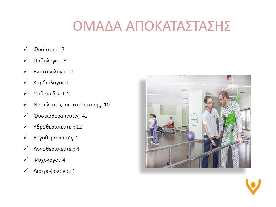 ΟΜΑΔΑ ΑΠΟΚΑΤΑΣΤΑΣΗΣ Φυσίατροι: 3 Παθολόγοι : 3 Εντατικολόγοι : 1 Καρδιολόγοι: 1 Ορθοπεδικοί: 1 Νοσηλευτές αποκατάστασης: 100 Φυσικοθεραπευτές: 42 Υδροθεραπευτές: 12 Εργοθεραπευτές: 5 Λογοθεραπευτές: 4 Ψυχολόγοι: 4 Διατροφολόγοι: 1