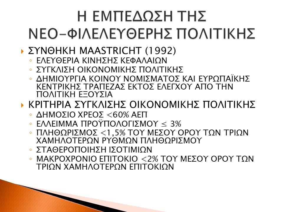  ΣΥΝΘΗΚΗ MAASTRICHT (1992) ◦ ΕΛΕΥΘΕΡΙΑ ΚΙΝΗΣΗΣ ΚΕΦΑΛΑΙΩΝ ◦ ΣΥΓΚΛΙΣΗ ΟΙΚΟΝΟΜΙΚΗΣ ΠΟΛΙΤΙΚΗΣ ◦ ΔΗΜΙΟΥΡΓΙΑ ΚΟΙΝΟΥ ΝΟΜΙΣΜΑΤΟΣ ΚΑΙ ΕΥΡΩΠΑΪΚΗΣ ΚΕΝΤΡΙΚΗΣ ΤΡΑΠΕΖΑΣ ΕΚΤΟΣ ΕΛΕΓΧΟΥ ΑΠΟ ΤΗΝ ΠΟΛΙΤΙΚΗ ΕΞΟΥΣΙΑ  ΚΡΙΤΗΡΙΑ ΣΥΓΚΛΙΣΗΣ ΟΙΚΟΝΟΜΙΚΗΣ ΠΟΛΙΤΙΚΗΣ ◦ ΔΗΜΟΣΙΟ ΧΡΕΟΣ <60% ΑΕΠ ◦ ΕΛΛΕΙΜΜΑ ΠΡΟΫΠΟΛΟΓΙΣΜΟΥ ≤ 3% ◦ ΠΛΗΘΩΡΙΣΜΟΣ <1,5% ΤΟΥ ΜΕΣΟΥ ΟΡΟΥ ΤΩΝ ΤΡΙΩΝ ΧΑΜΗΛΟΤΕΡΩΝ ΡΥΘΜΩΝ ΠΛΗΘΩΡΙΣΜΟΥ ◦ ΣΤΑΘΕΡΟΠΟΙΗΣΗ ΙΣΟΤΙΜΙΩΝ ◦ ΜΑΚΡΟΧΡΟΝΙΟ ΕΠΙΤΟΚΙΟ <2% ΤΟΥ ΜΕΣΟΥ ΟΡΟΥ ΤΩΝ ΤΡΙΩΝ ΧΑΜΗΛΟΤΕΡΩΝ ΕΠΙΤΟΚΙΩΝ