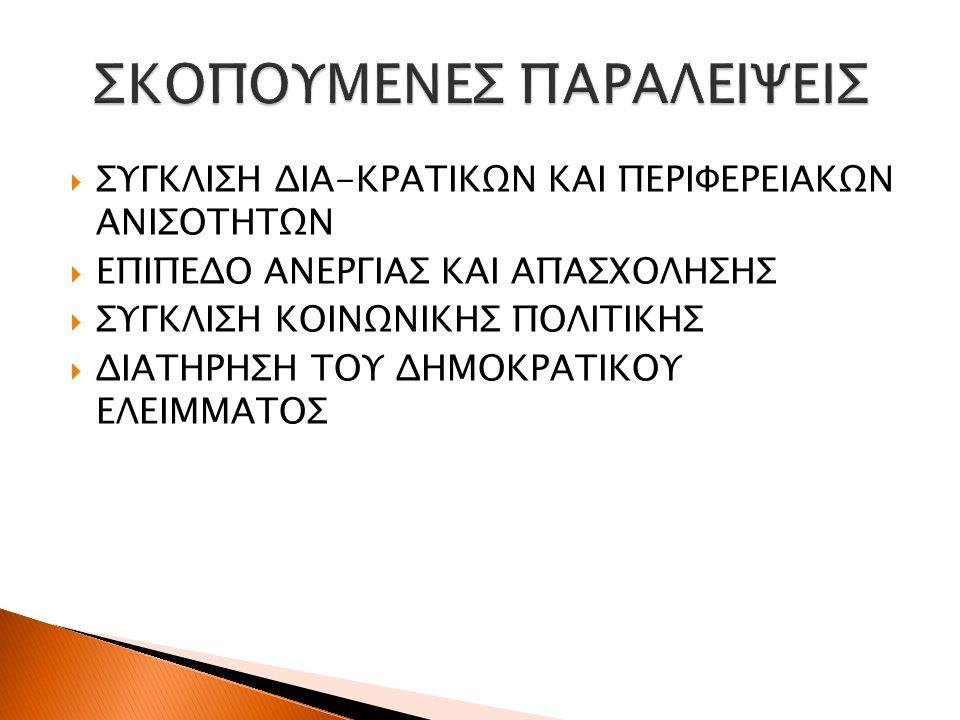  ΣΥΓΚΛΙΣΗ ΔΙΑ-ΚΡΑΤΙΚΩΝ ΚΑΙ ΠΕΡΙΦΕΡΕΙΑΚΩΝ ΑΝΙΣΟΤΗΤΩΝ  ΕΠΙΠΕΔΟ ΑΝΕΡΓΙΑΣ ΚΑΙ ΑΠΑΣΧΟΛΗΣΗΣ  ΣΥΓΚΛΙΣΗ ΚΟΙΝΩΝΙΚΗΣ ΠΟΛΙΤΙΚΗΣ  ΔΙΑΤΗΡΗΣΗ ΤΟΥ ΔΗΜΟΚΡΑΤΙΚΟΥ ΕΛΕΙΜΜΑΤΟΣ