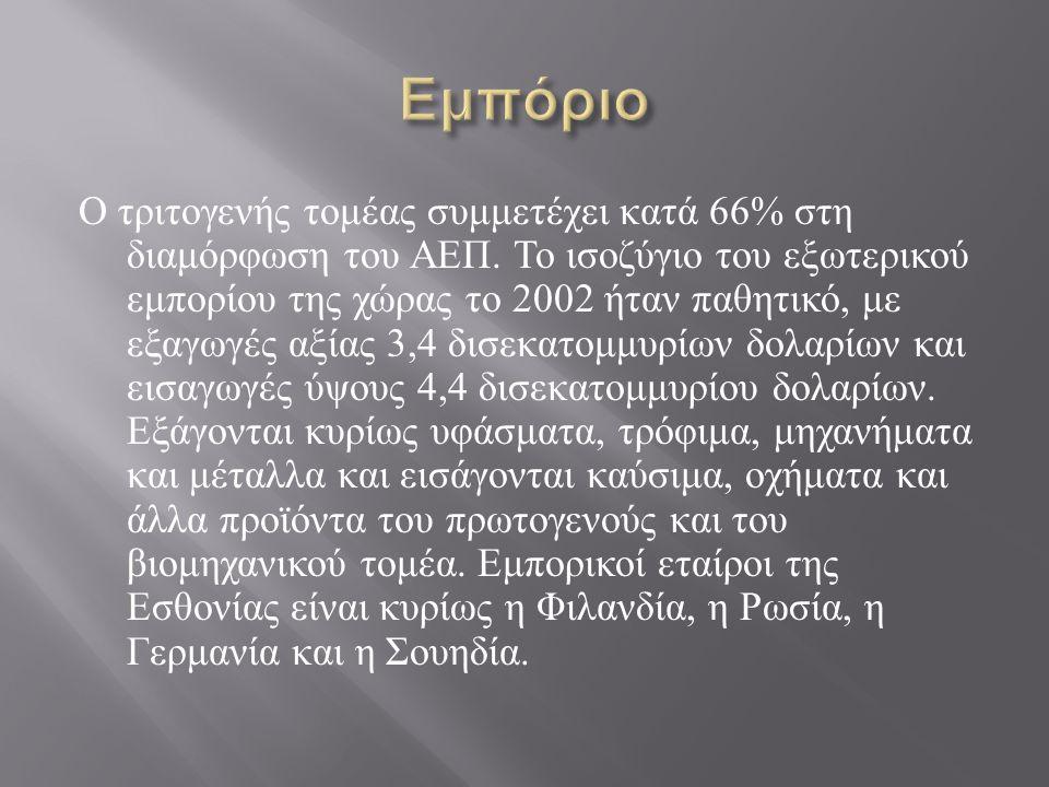Ο τριτογενής τομέας συμμετέχει κατά 66% στη διαμόρφωση του ΑΕΠ.