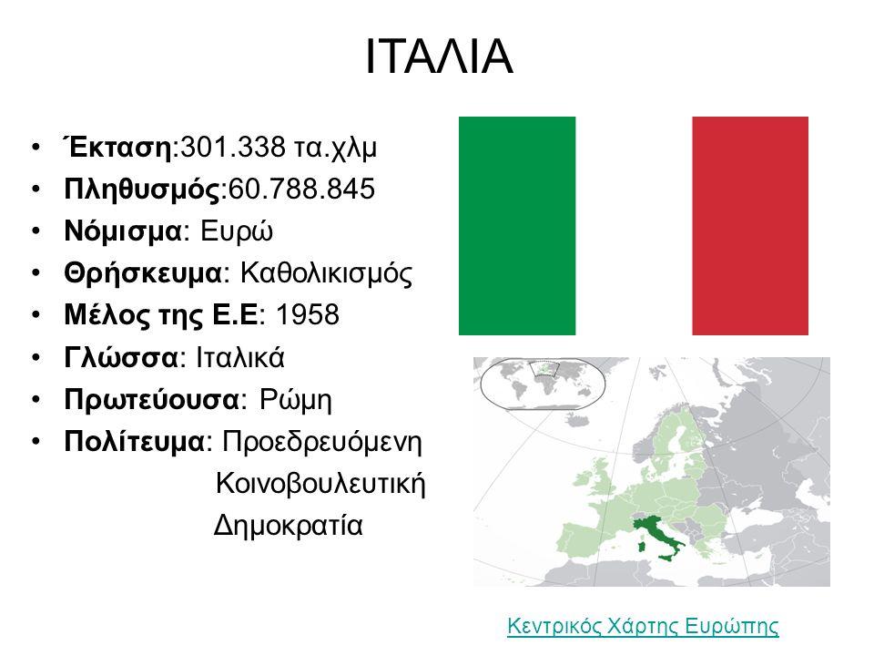 ΙΤΑΛΙΑ Έκταση:301.338 τα.χλμ Πληθυσμός:60.788.845 Νόμισμα: Ευρώ Θρήσκευμα: Καθολικισμός Μέλος της Ε.Ε: 1958 Γλώσσα: Ιταλικά Πρωτεύουσα: Ρώμη Πολίτευμα: Προεδρευόμενη Κοινοβουλευτική Δημοκρατία Κεντρικός Χάρτης Ευρώπης