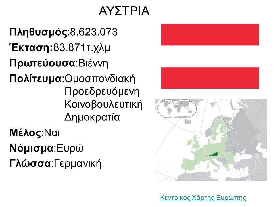 ΑΥΣΤΡΙΑ Πληθυσμός:8.623.073 Έκταση:83.871τ.χλμ Πρωτεύουσα:Βιέννη Πολίτευμα:Ομοσπονδιακή Προεδρευόμενη Κοινοβουλευτική Δημοκρατία Μέλος:Ναι Νόμισμα:Ευρώ Γλώσσα:Γερμανική Κεντρικός Χάρτης Ευρώπης