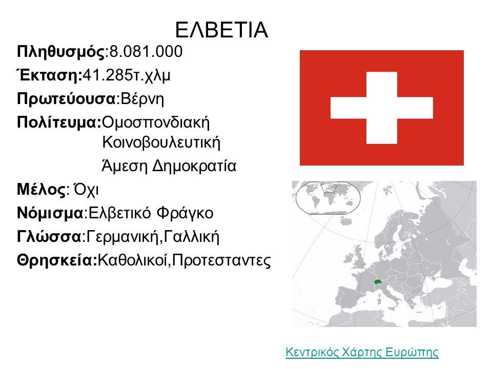 ΕΛΒΕΤΙΑ Πληθυσμός:8.081.000 Έκταση:41.285τ.χλμ Πρωτεύουσα:Βέρνη Πολίτευμα:Ομοσπονδιακή Κοινοβουλευτική Άμεση Δημοκρατία Μέλος: Όχι Νόμισμα:Ελβετικό Φράγκο Γλώσσα:Γερμανική,Γαλλική Θρησκεία:Καθολικοί,Προτεσταντες Κεντρικός Χάρτης Ευρώπης